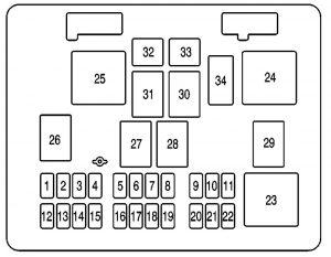 [ZTBE_9966]  2007 Gmc Savana Fuse Box - 1960 Ford Headlight Switch Wiring Diagram -  cts-lsa.ab12.jeanjaures37.fr | 2007 Gmc Savana Fuse Box |  | Wiring Diagram