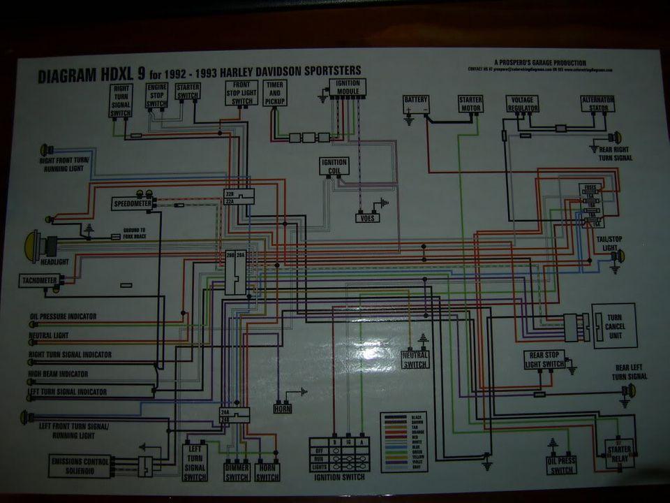 [SCHEMATICS_48ZD]  ZA_5806] 92 Sportster Wiring Diagram Download Diagram | 1992 Sportster Wiring Diagram Only |  | Phil Unec Ndine Garna Mohammedshrine Librar Wiring 101
