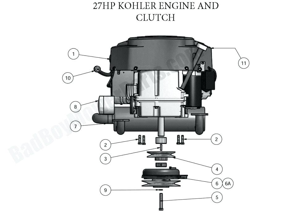 Pleasant Kohler 27 Hp Cut Away View Engine Oil Jakon Wiring Cloud Intelaidewilluminateatxorg