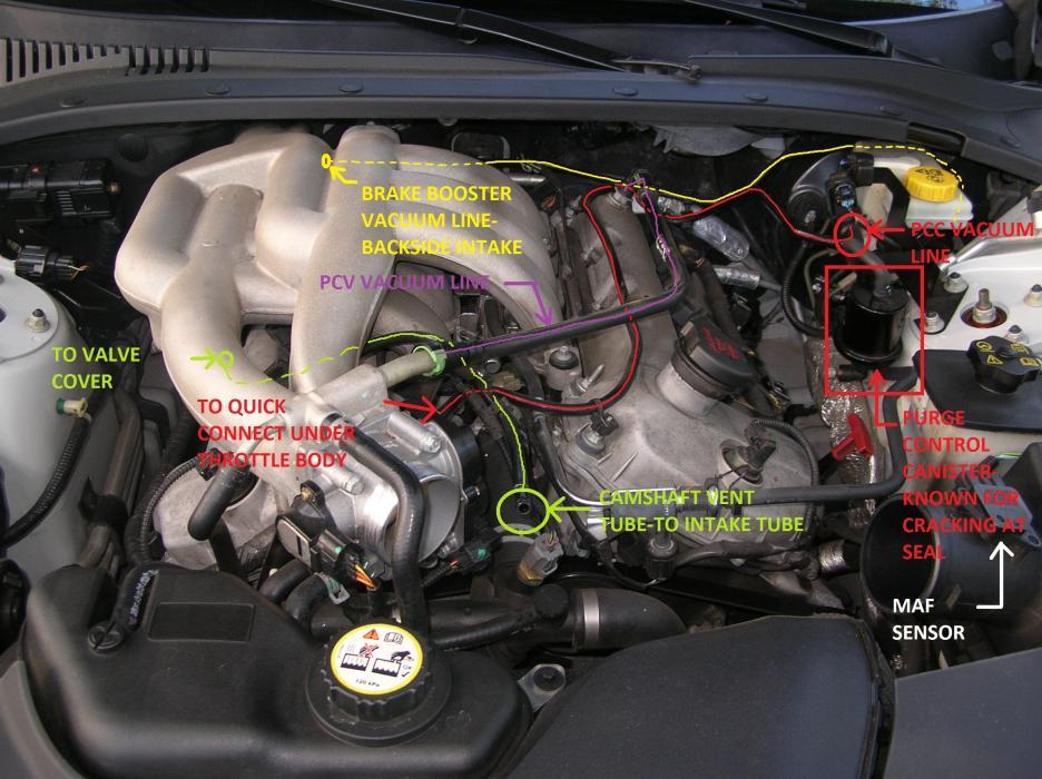 2000 Jaguar Engine Diagram Wiring Diagram Bound Provider B Bound Provider B Networkantidiscriminazione It