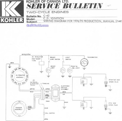 Ch 20 Kohler Command Wiring Diagram 1999 Yamaha Yzf R1 Wiring Diagram Jimny Waystar Fr