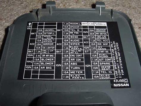1997 Nissan Maxima Fuse Box Wiring Diagrams Site Arch Data A Arch Data A Geasparquet It