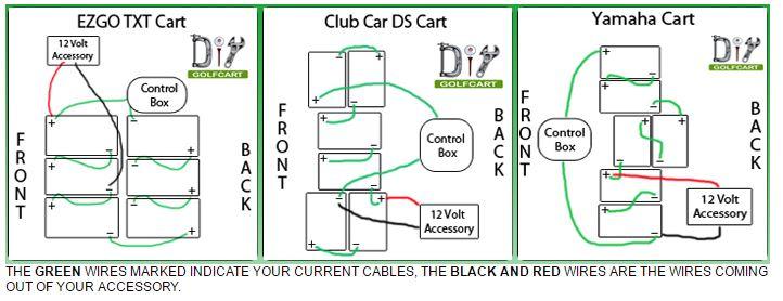 Cool 6 Volt Club Car Wire Diagram Cyber T Us Wiring Cloud Rdonaheevemohammedshrineorg