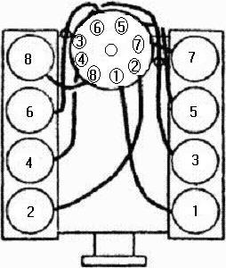 MT_7507] Chevy 454 Firing Order Diagram Wiring DiagramInama Lite Tron Ginou Lline Atota Tomy Ropye Abole Penghe Inama  Mohammedshrine Librar Wiring 101