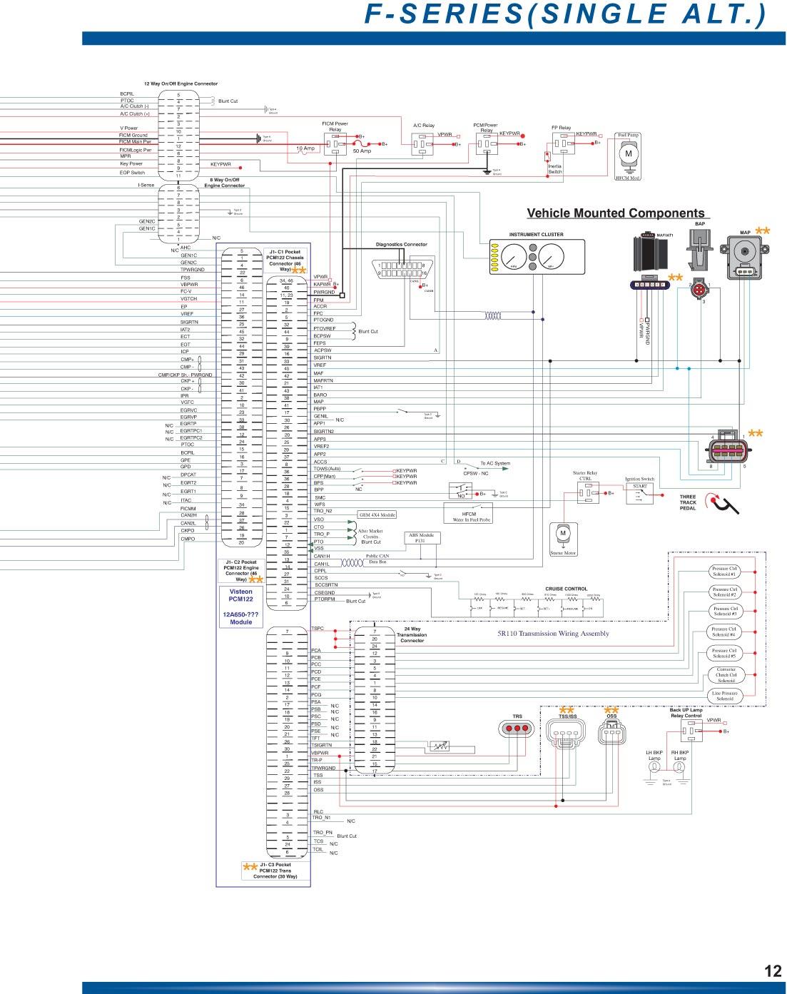 2006 Ford 6 0 Wiring Diagram | nice-superior wiring diagram library |  nice-superior.kivitour.itKivi Tour 2 guida in carrozzina