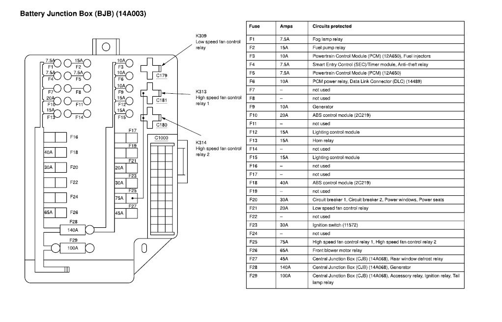 2009 Nissan Maxima Fuse Box - Wiring Diagram Replace dry-display -  dry-display.miramontiseo.it | 2014 Nissan Maxima Fuse Box Diagram |  | miramontiseo.it