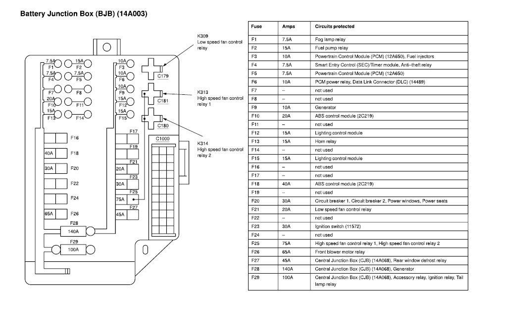 Nissan Quest Fuse Diagram - Wiring Diagram Base tell-skip -  tell-skip.jabstudio.it Jab Studio