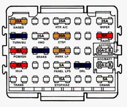 chevy k1500 wiring diagram 1994 chevy fuse box wiring diagram data chevy silverado wiring diagram 2007 1994 chevy fuse box wiring diagram data