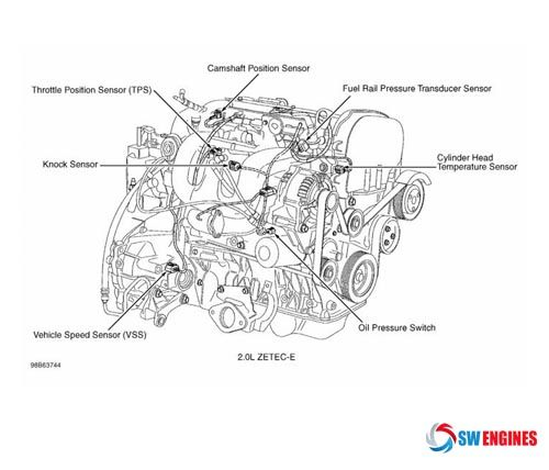 2000 Ford Explorer Wiring Diagram Temperature Home Electric Wiring Begeboy Wiring Diagram Source