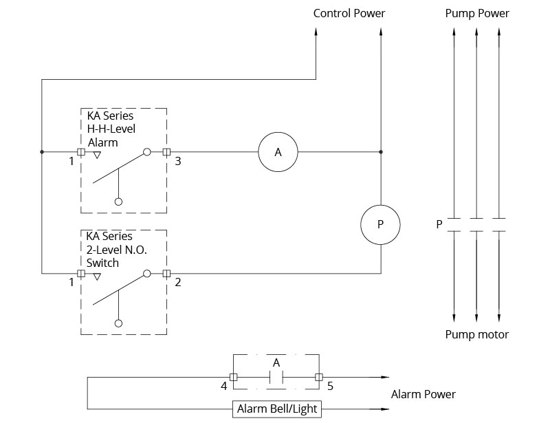 Fantastic Single Line Wiring Diagram Plc Basic Electronics Wiring Diagram Wiring Cloud Icalpermsplehendilmohammedshrineorg