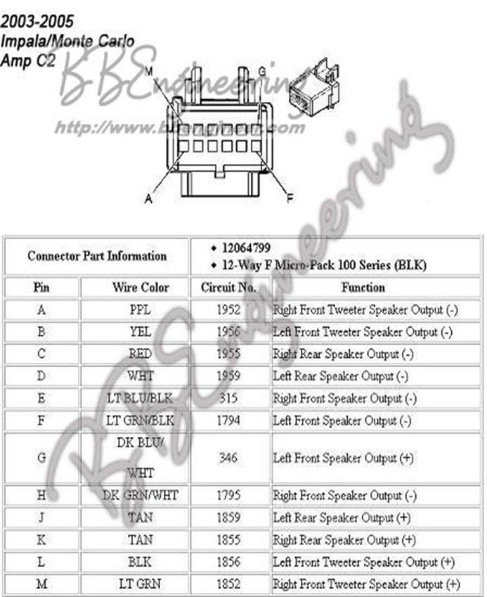 Stereo Wiring Diagram 2005 Chevy Impala - Wiring Diagram Replace  rush-notice - rush-notice.miramontiseo.it | 2005 Impala Stereo Wiring Diagram |  | rush-notice.miramontiseo.it