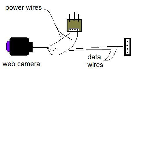Usb Wiring Diagram Power from static-assets.imageservice.cloud