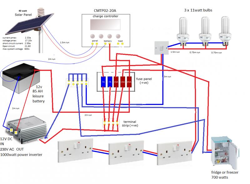 nf_7703] wiring circuit for shed wiring diagram how to wire a shed for electricity wiring diagram  capem kicep mohammedshrine librar wiring 101