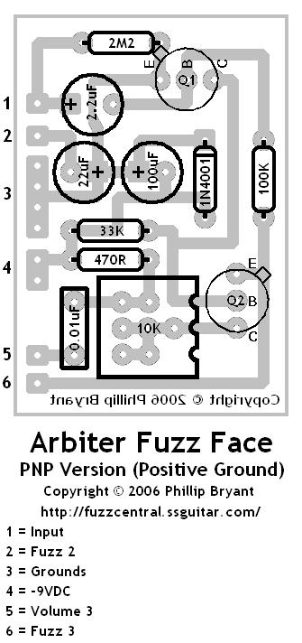 Incredible Fuzz Central Arbiter Fuzz Face Wiring Cloud Biosomenaidewilluminateatxorg