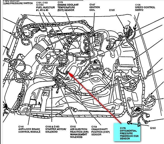 99 Mustang 3 8 Wiring Diagram - Wiring Diagram Recent mug-desk -  mug-desk.cosavedereanapoli.it | 99 Mustang Engine Diagram |  | mug-desk.cosavedereanapoli.it