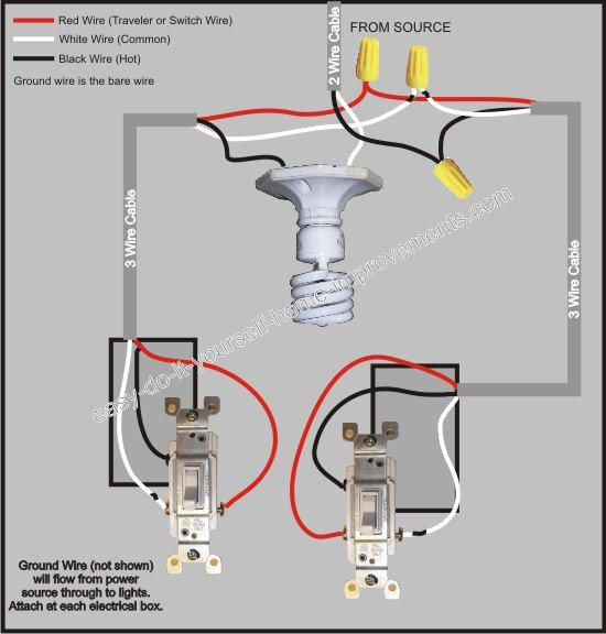 Wondrous Electrical Switch Diagram Basic Electronics Wiring Diagram Wiring Cloud Overrenstrafr09Org