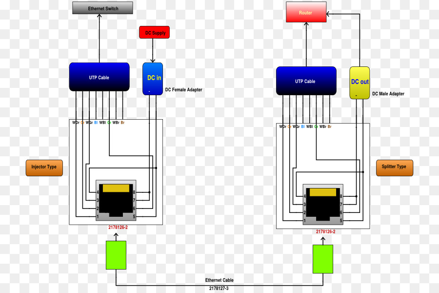 Excellent Circuit Diagram Power Over Ethernet Schematic Others Download Wiring Cloud Apomsimijknierdonabenoleattemohammedshrineorg