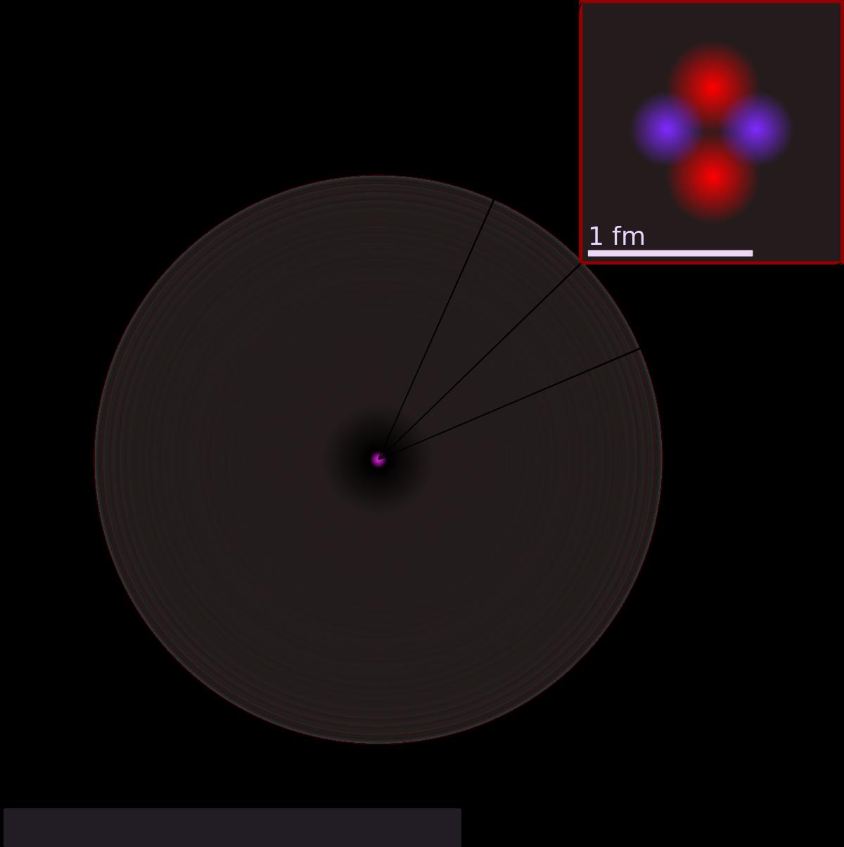 Amazing Atom Wikipedia Wiring Cloud Licukaidewilluminateatxorg