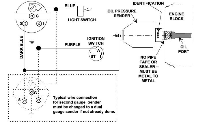 TO_7690] Diagram Fuel Gauge 4 Wire Thermostat Wiring Diagram Vdo Fuel Gauge  Wiring DiagramTimew Inrebe Mohammedshrine Librar Wiring 101