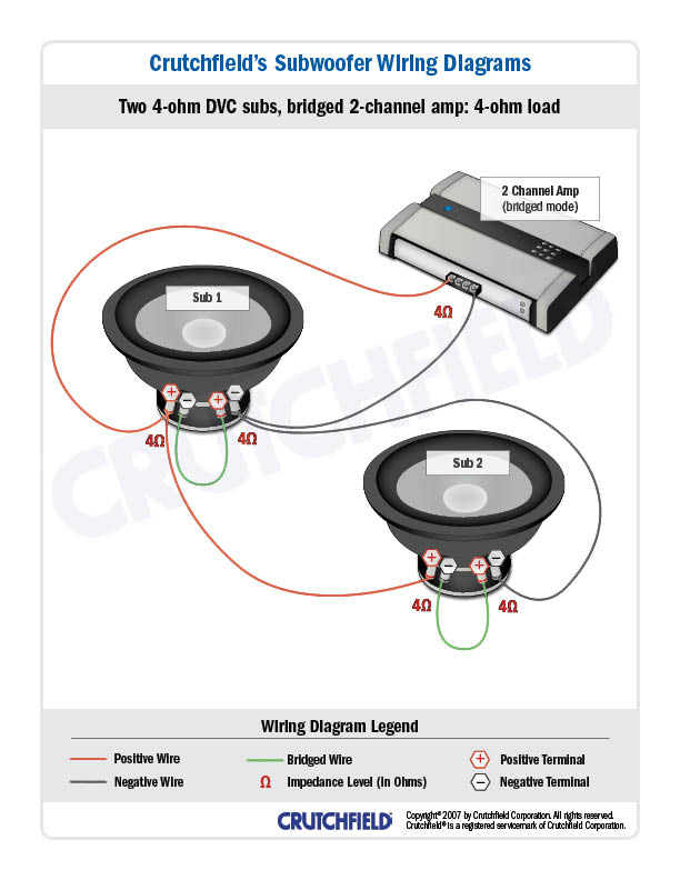 Astounding Wiring Subwoofers Whats All This About Ohms Wiring Cloud Ittabisraaidewilluminateatxorg