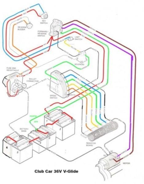 wiring diagram 1991 club car golf cart gh 9710  2005 gas club car wiring diagram club car ignition coil  wiring diagram club car ignition coil