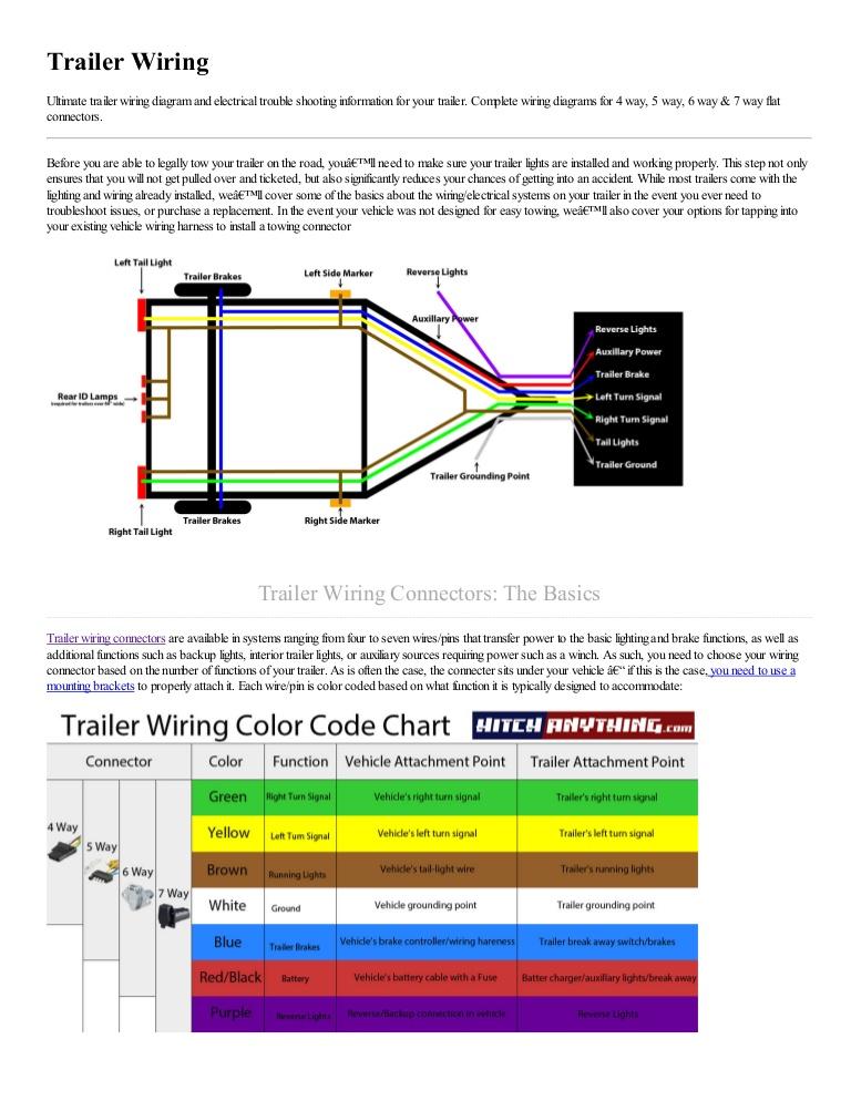 Astounding 5 Pin Trailer Wiring Harness Basic Electronics Wiring Diagram Wiring Cloud Counpengheilarigresichrocarnosporgarnagrebsunhorelemohammedshrineorg