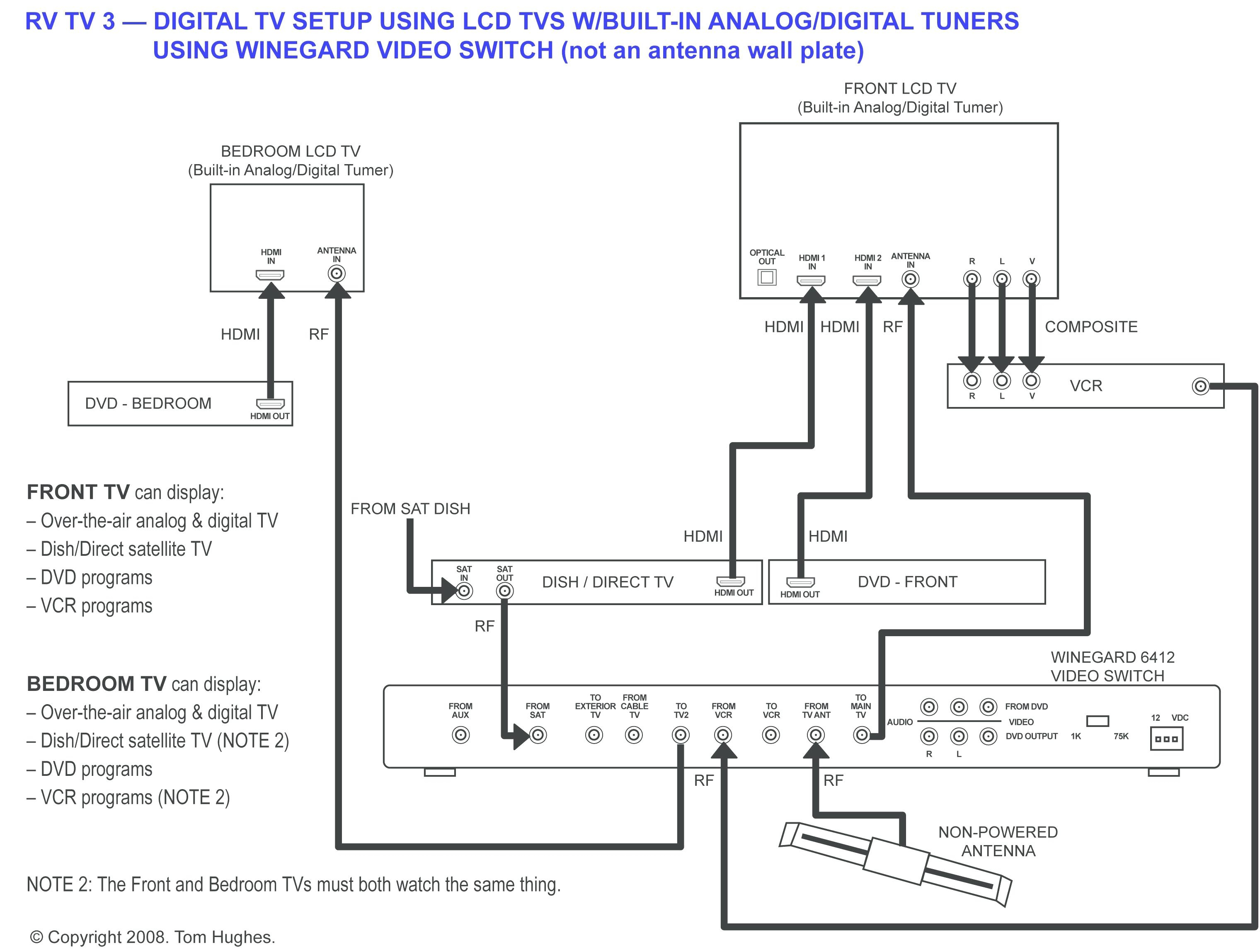 HV_3560] Wiring New House For Directv Free Download Wiring Diagrams  Pictures Schematic WiringWinn Mentra Mohammedshrine Librar Wiring 101