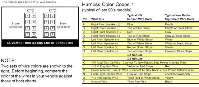 2002 vw passat radio wiring diagram  1997 chevy blazer fuse