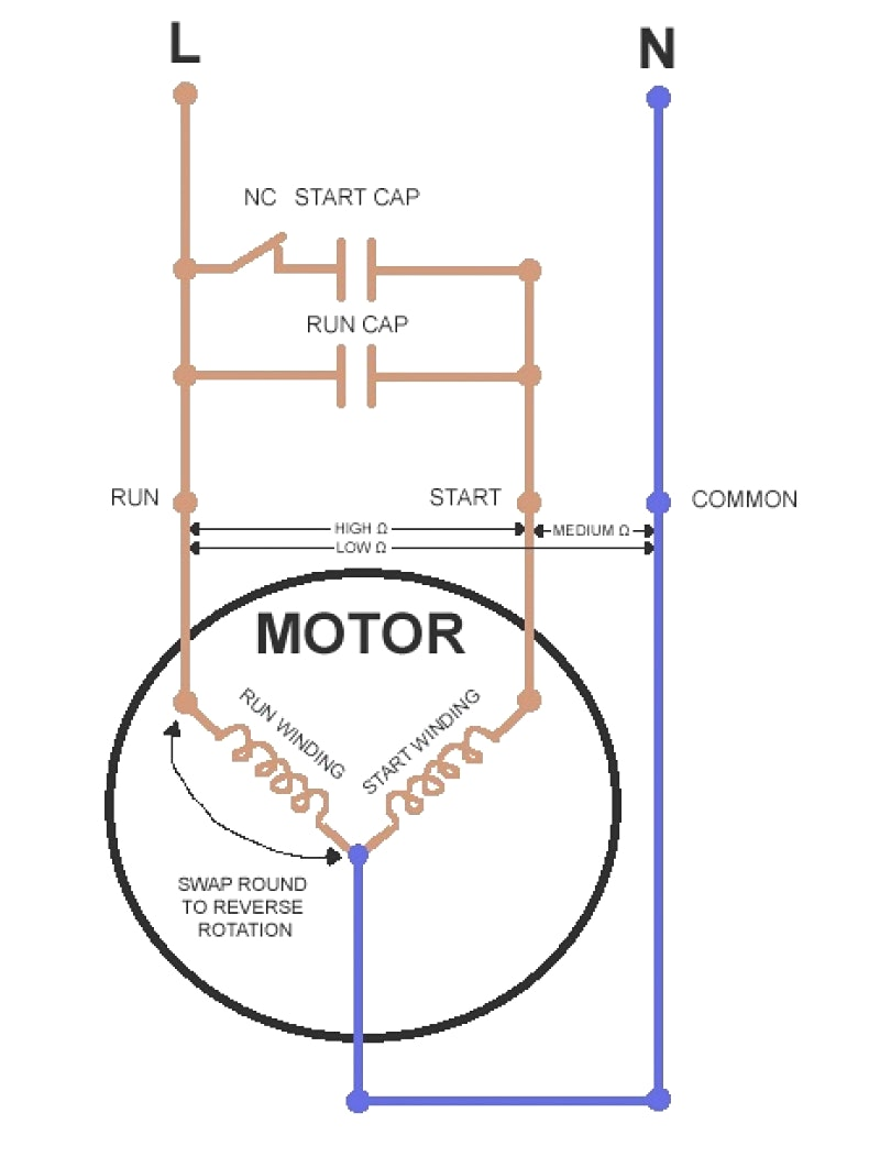 Marvelous Motors Wiring Diagram Online Wiring Diagram Wiring Cloud Overrenstrafr09Org