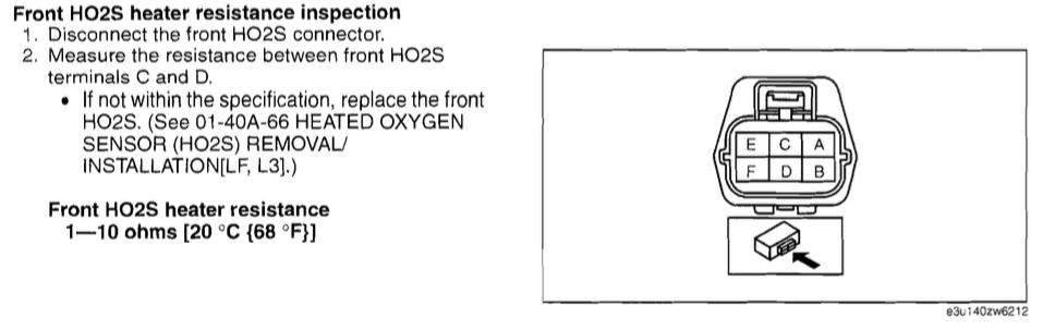 mazda 3 o2 sensor wiring diagram - 2011 sprinter fuse diagram -  bobcate-s70.cukk.jeanjaures37.fr  wiring diagram resource