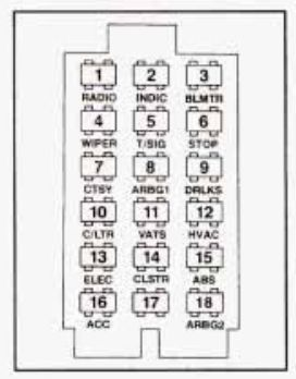 [SCHEMATICS_43NM]  VD_1834] Lesabre Fuse Box Diagram Also 1995 Buick Century Fuse Box Diagram  Download Diagram   Buick Roadmaster Fuse Box      Emba Joni Gray Cajos Mohammedshrine Librar Wiring 101