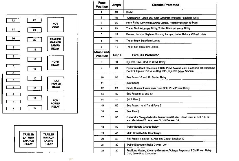 97 ford powerstroke fuse diagram | drab-global wiring diagram -  drab-global.ilcasaledelbarone.it  ilcasaledelbarone.it
