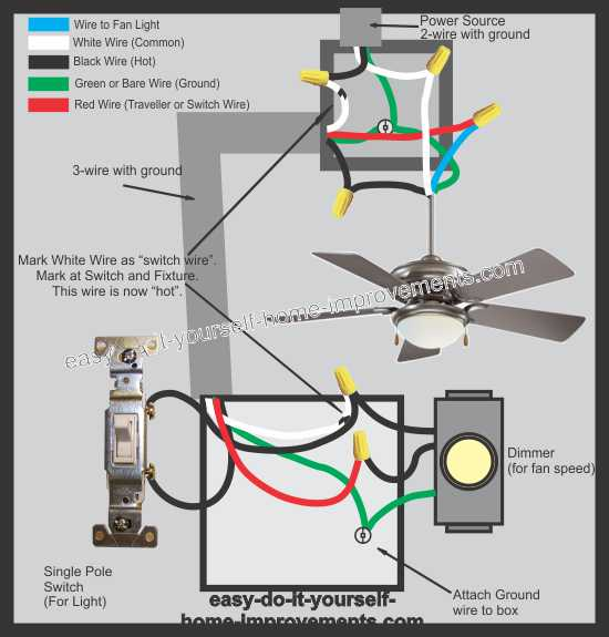 Incredible Ceiling Fan Wiring Diagram Basic Electronics Wiring Diagram Wiring Cloud Ostrrenstrafr09Org