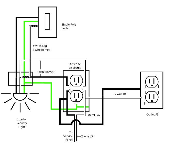 help for understanding simple home electrical wiring diagrams emergency  shut off switch wiring diagram for - chibi-maruko.25.festadellacoppa.it  free download wiring diagram and schematics
