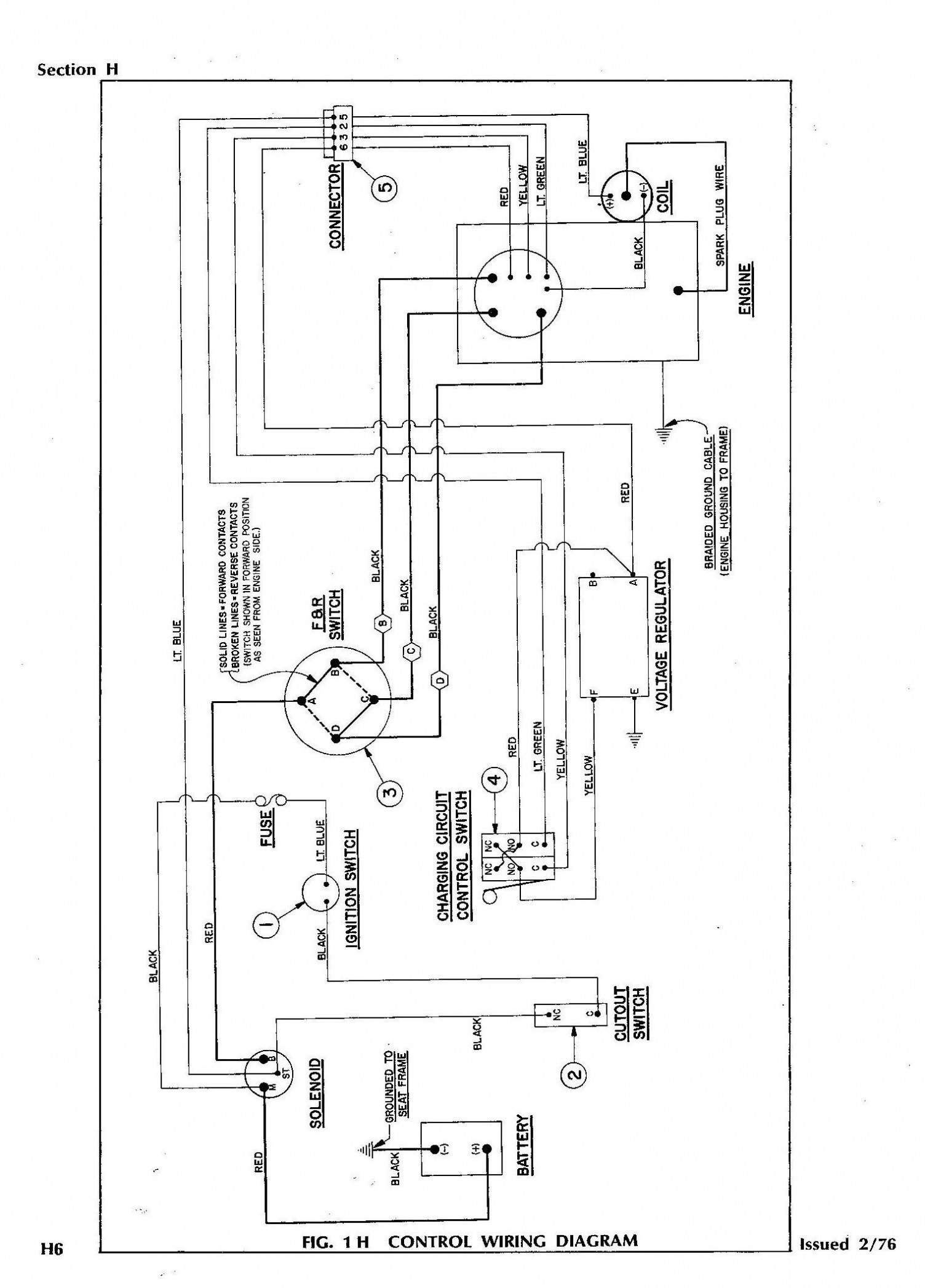 Vn 2550 Club Cart Battery Wiring Guide Club Circuit Diagrams Schematic Wiring