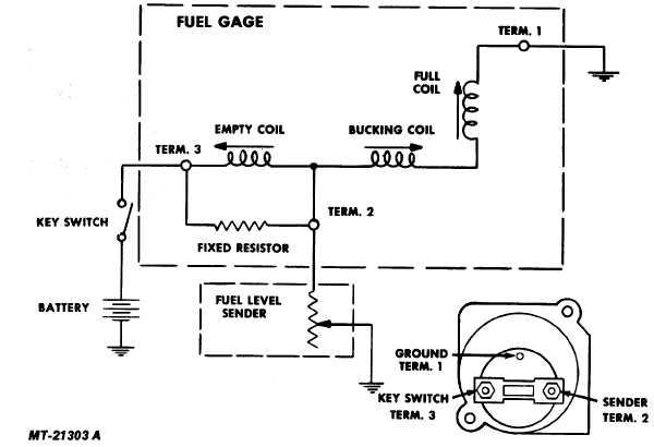 [SODI_2457]   TX_2850] Fuel Tank Sending Unit Also Fuel Gauge Wiring Diagram Moreover Triumph  Wiring Diagram | Triumph Sprint St Wiring Diagram |  | Exmet Vesi Lectr Antus Mentra Mohammedshrine Librar Wiring 101