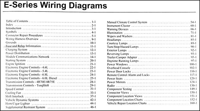 1998 e350 fuse diagram location oy 2667  2015 van e150 fuse diagram  oy 2667  2015 van e150 fuse diagram