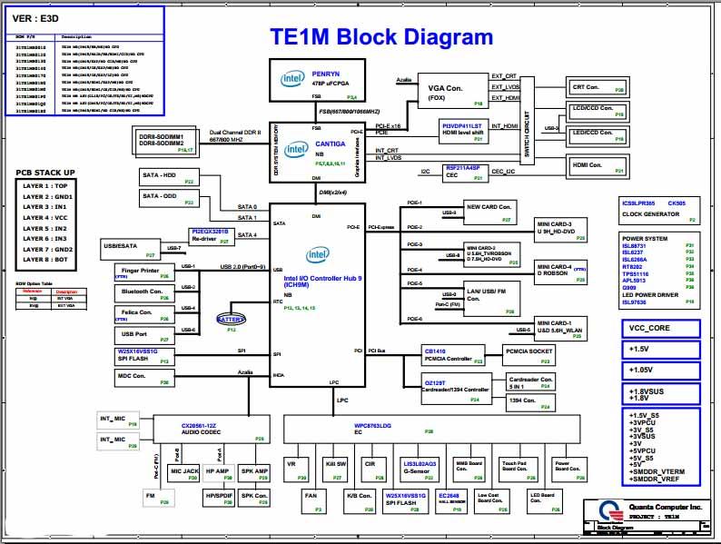 XL_3674] Toshiba Satellite A300 14S Schematic Diagram Notebook Schematic  Also Schematic WiringDiog Endut Blikvitt Librar Wiring 101