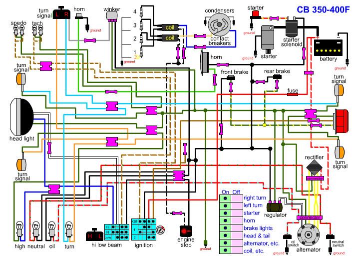Sensational Cb400F Wiring Diagram 4Into1 Com Vintage Honda Motorcycle Parts Blog Wiring Cloud Vieworaidewilluminateatxorg