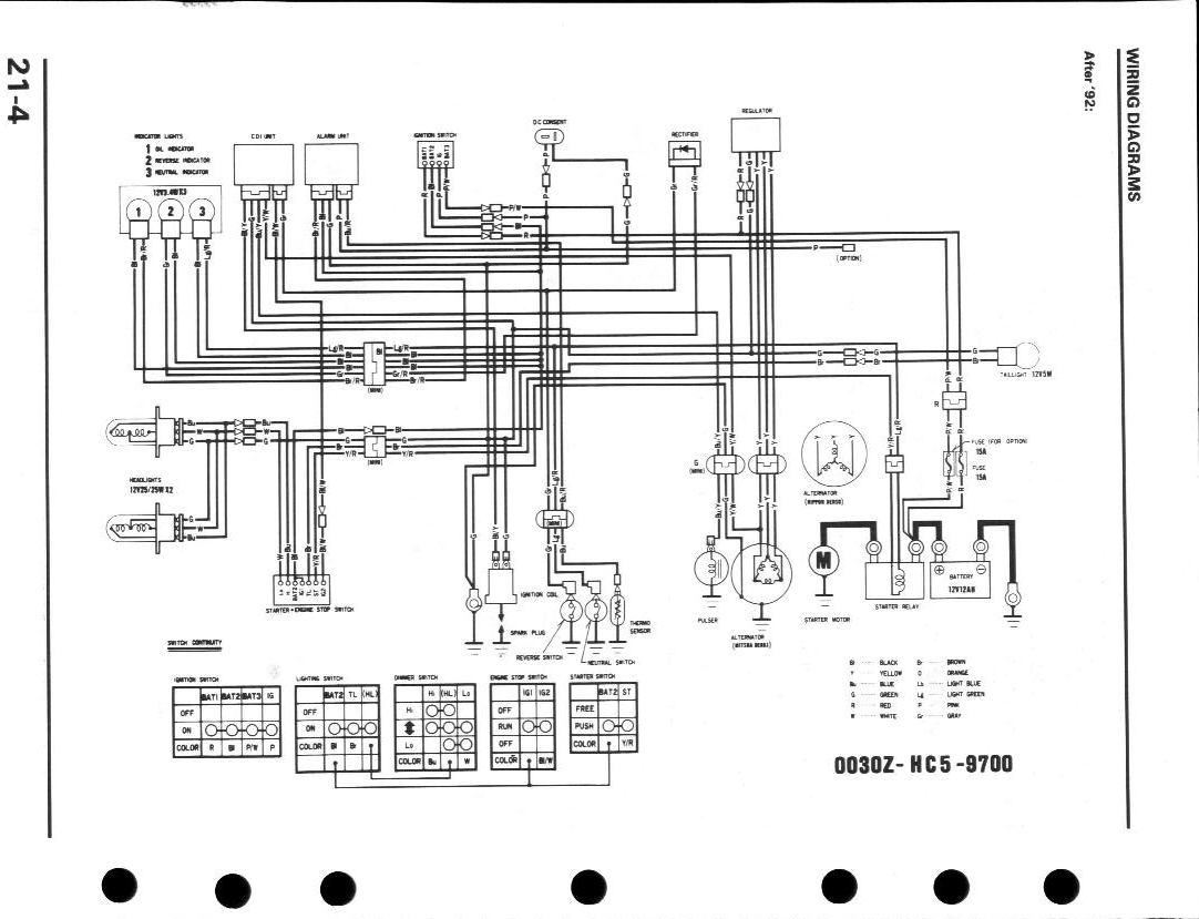 Pleasing 1998 Honda Fourtrax 300 Wiring Diagram Collection Wiring Diagram Wiring Cloud Vieworaidewilluminateatxorg