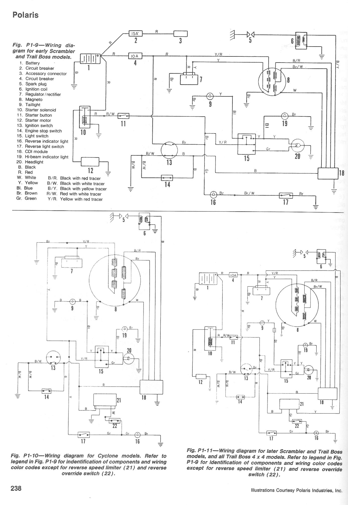1987 Polaris Trail Boss Wiring Diagram Seniorsclub It Wires White Wires White Seniorsclub It