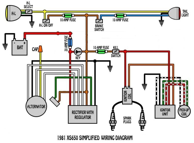 Cb750 Simple Wiring Harness - Diagram Of Wiring 3 Phase Motor Windings for  Wiring Diagram SchematicsWiring Diagram Schematics