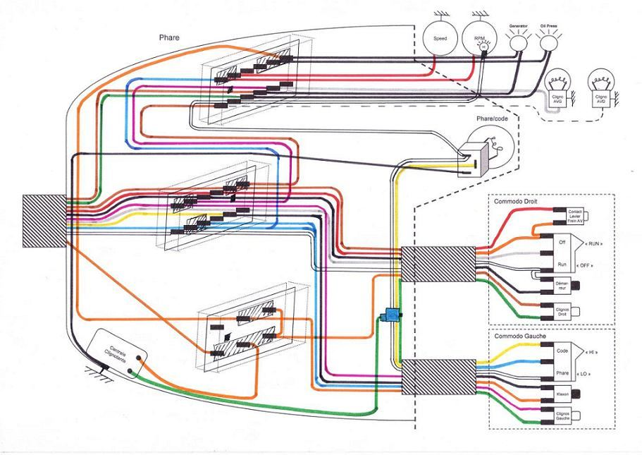 Strange Wiring Diagram For 1999 Harley Sportster Wiring Diagram Wiring Cloud Hemtshollocom