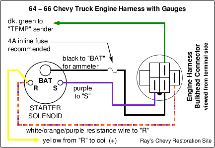 Starter Wiring Diagram Chevy from static-assets.imageservice.cloud