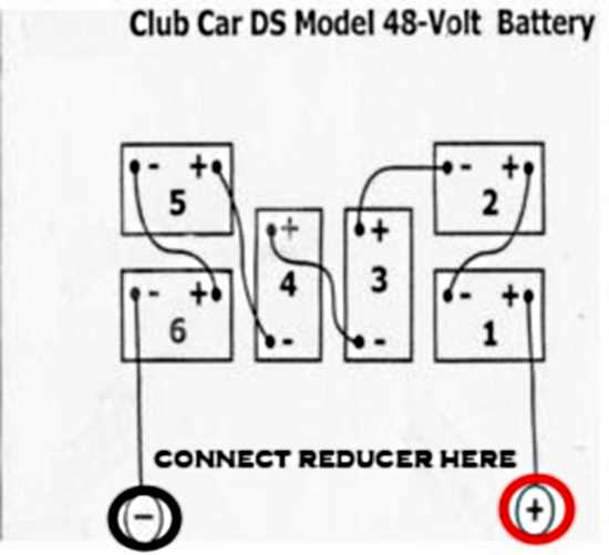 Excellent Club Cart Battery Wiring Diagram Wiring Diagram Wiring Cloud Licukshollocom