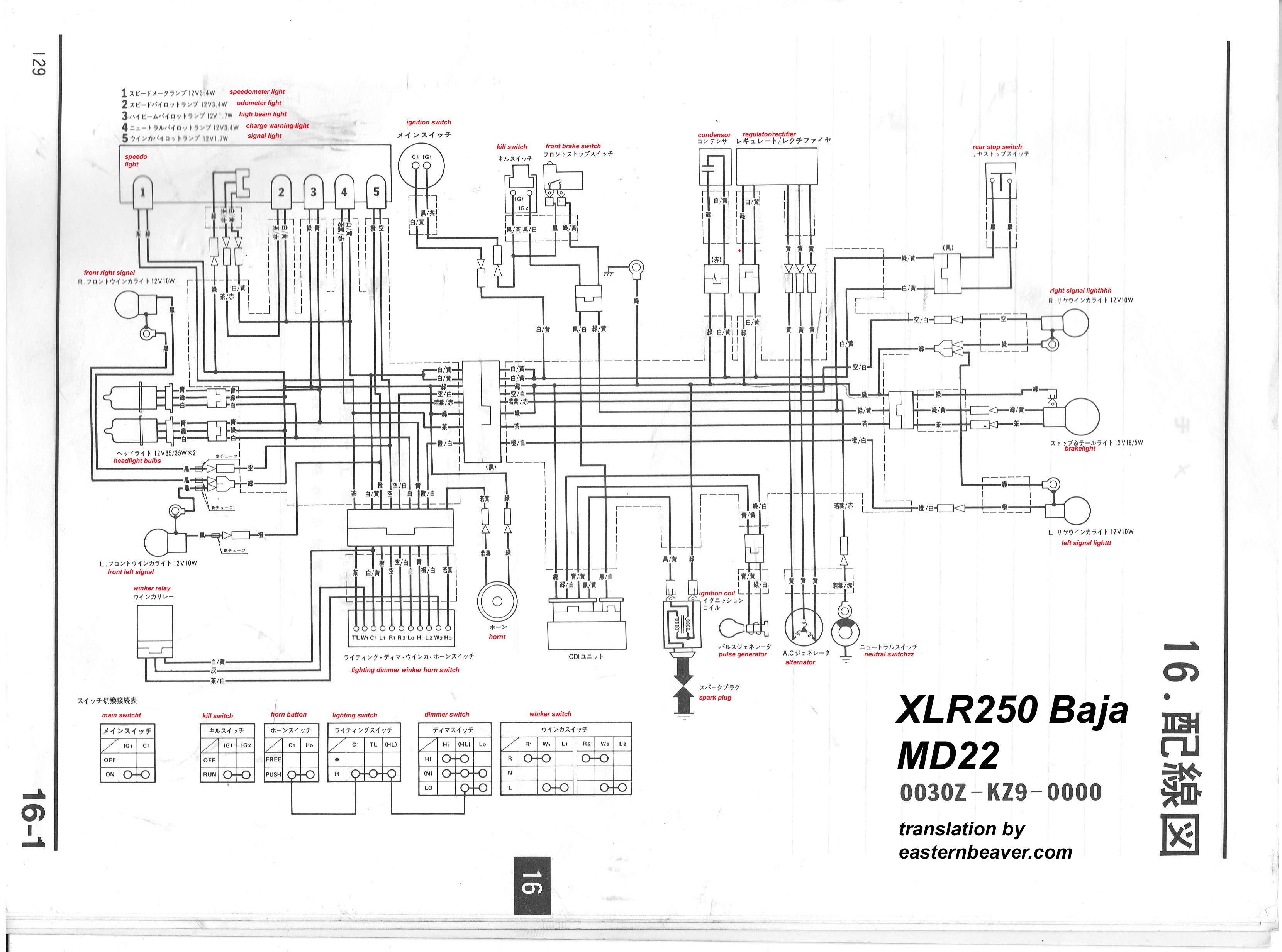 Honda Xr 250 Wiring Diagram Circuit -87 Dodge D150 Wiring Diagram Schematic  | Begeboy Wiring Diagram SourceBegeboy Wiring Diagram Source