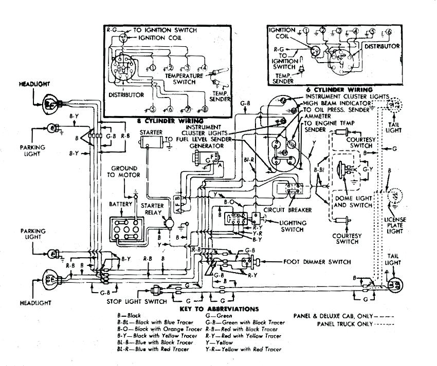 ford f150 wiring harness diagram 50 ford truck wiring harness for wiring diagram e6 2018 ford f 150 trailer wiring harness diagram 50 ford truck wiring harness for