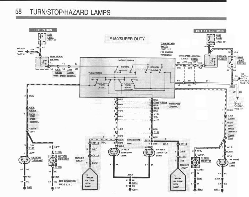 Awesome 86 Ford F 150 Wiring Basic Electronics Wiring Diagram Wiring Cloud Dulfrecoveryedborg