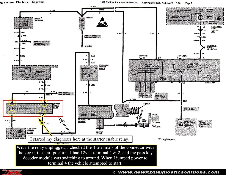YL_6067] 1990 Chevy Lumina 2Dr 1990 Circuit DiagramsEmba Joni Gray Cajos Mohammedshrine Librar Wiring 101