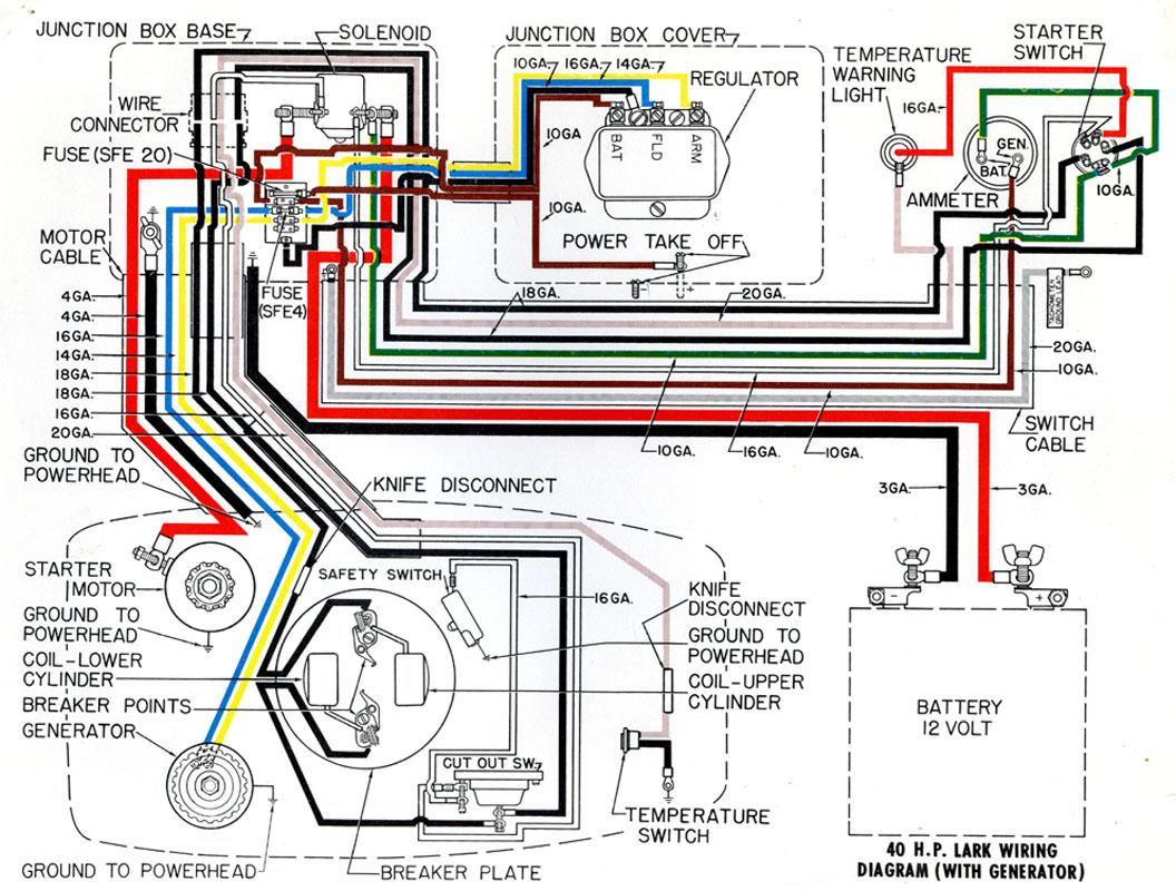 2001 yamaha outboard wiring diagram - 1996 toyota t100 engine wire diagram  - cts-lsa.yenpancane.jeanjaures37.fr  wiring diagram resource